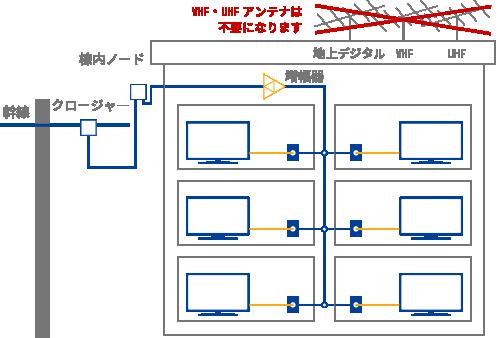 導入イメージ図